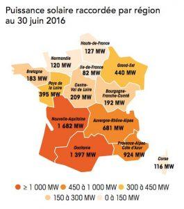 Parc photovoltaïque raccorde aux reseaux par region juin 2016