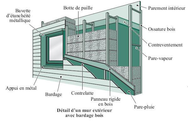 paille la solution cologique ultime build green. Black Bedroom Furniture Sets. Home Design Ideas