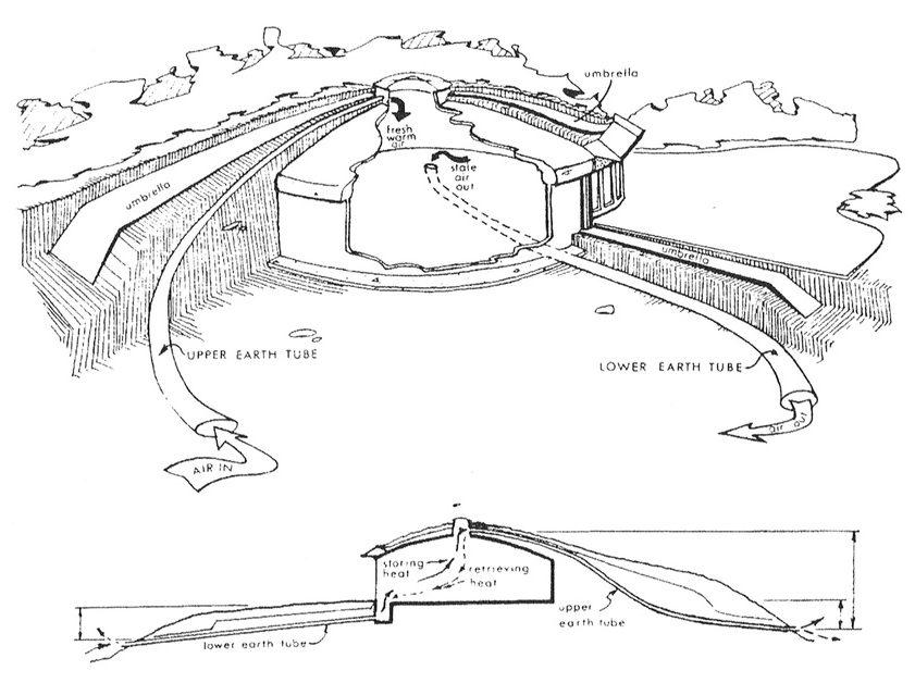 principe thermique du Lifehaus