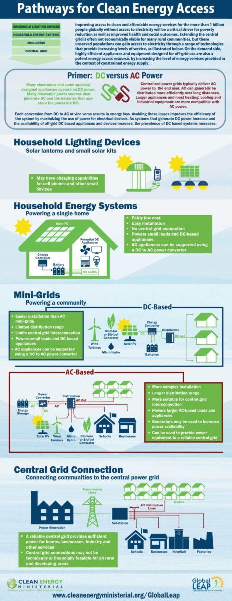 prototype-batterie-stockage-energie-solaire