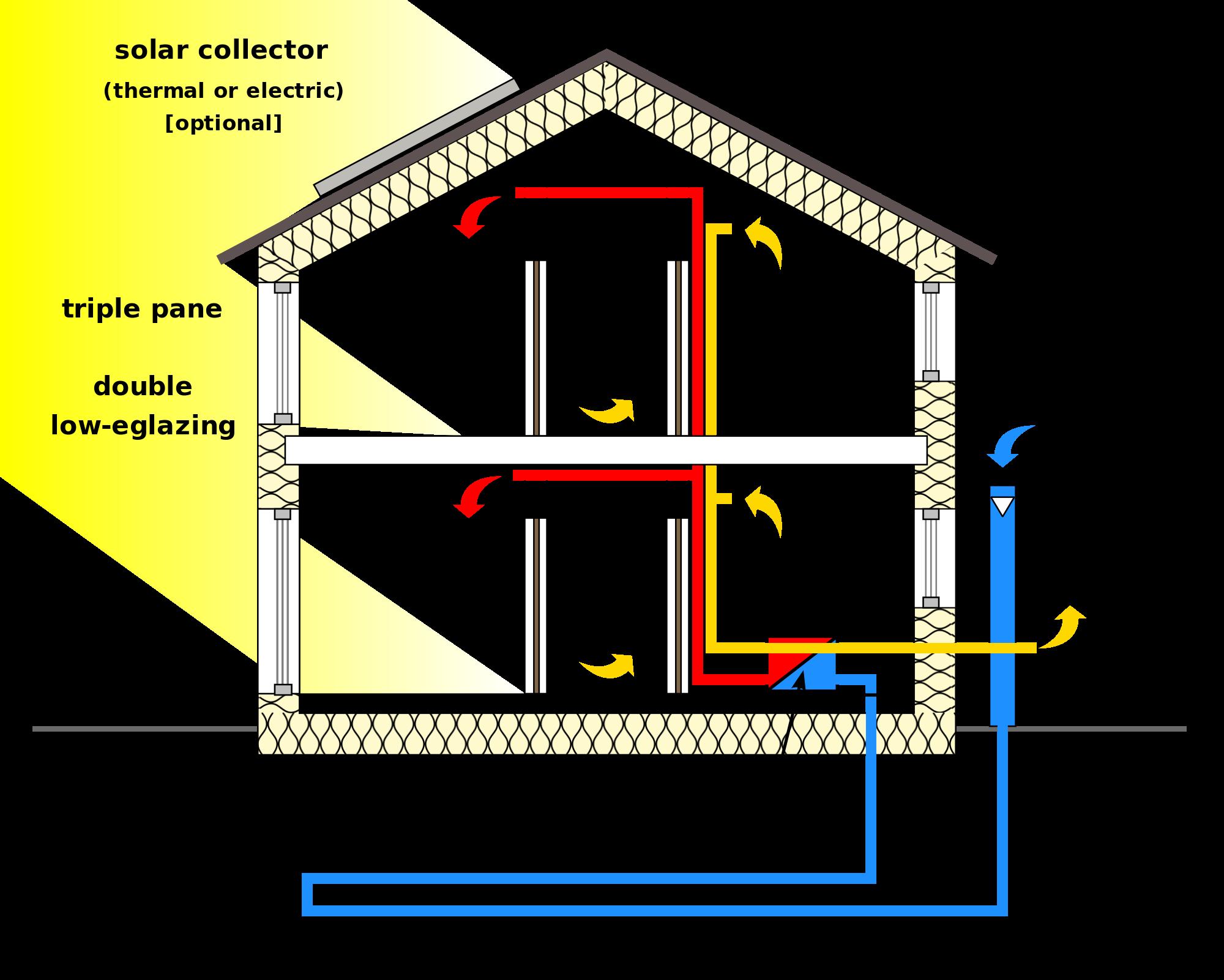 circulation-air-interieur