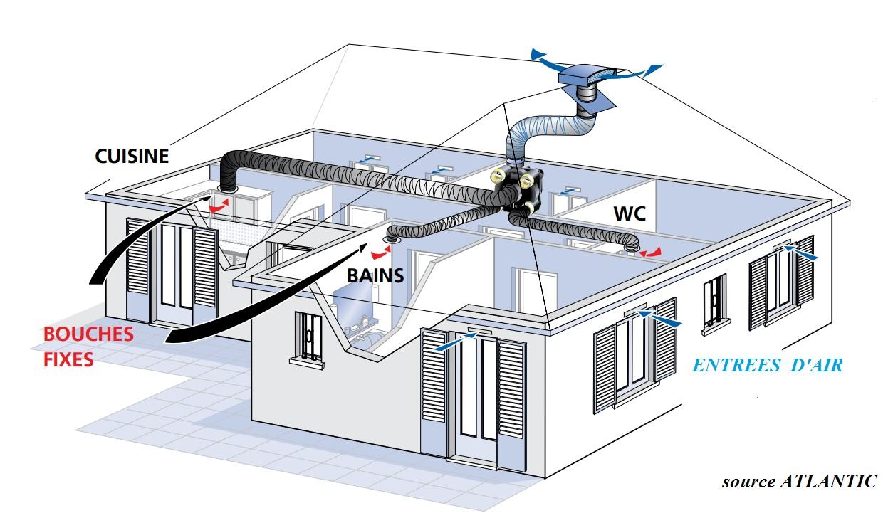 systeme-ventilation-mecanique-air