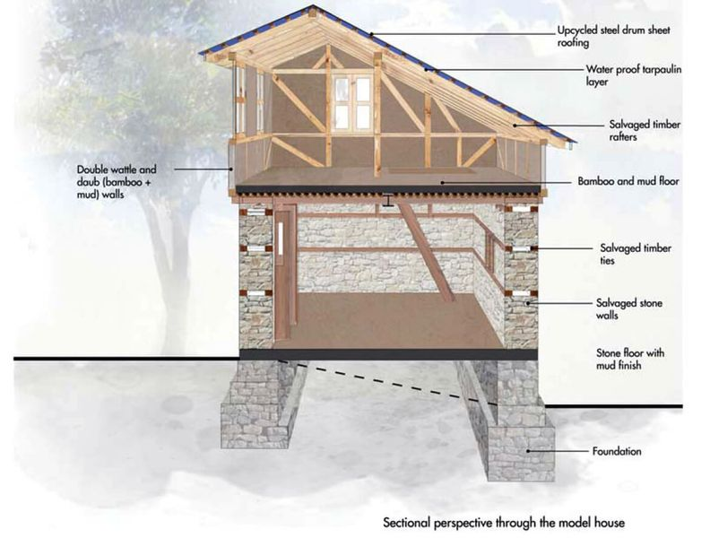 Architecture et design - Building-back-cheaper par SMA - Godavari, Nepal