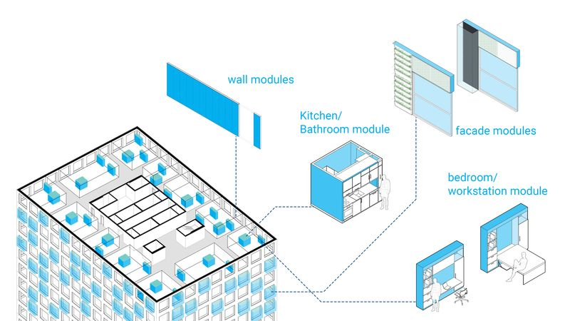 Structure modulaire des appartements développés par l'équipe MOR