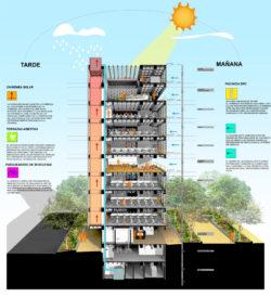 Estratégias bioclimáticas do Edifício da Empresa de Desenvolvimento Urbano (EDU) em Medellin. Image © EDU