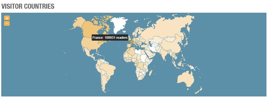 Nombre de visiteurs unique en France sur le dernier trimestre 2019