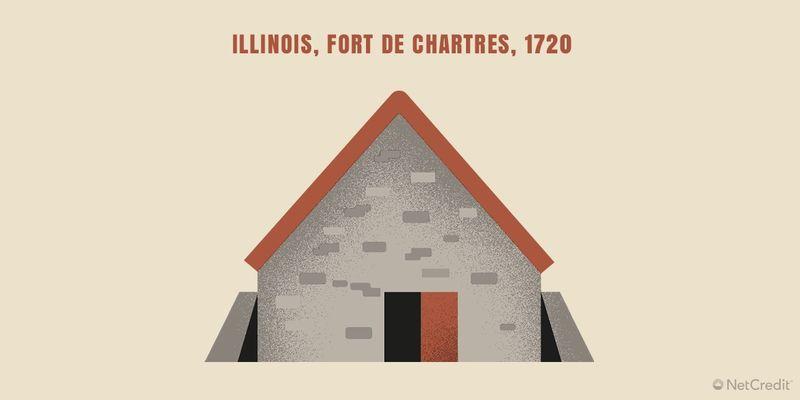 14_Illinois © NetCredit