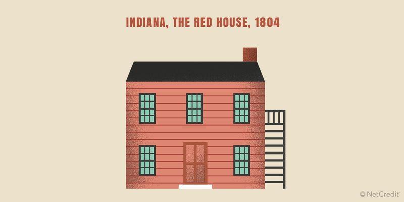 15_Indiana © NetCredit