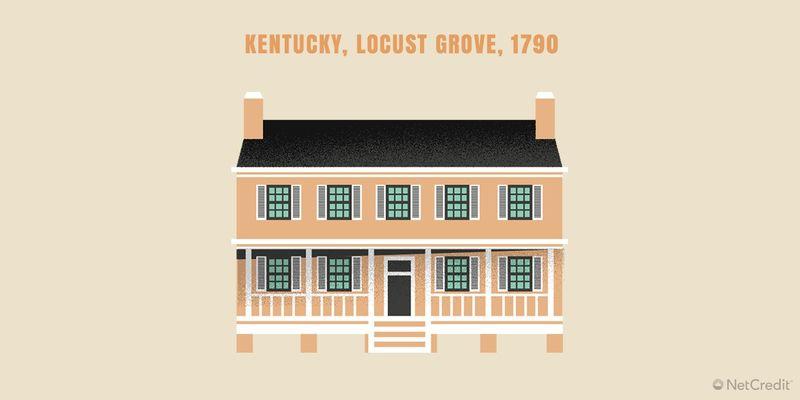 18_Kentucky © NetCredit