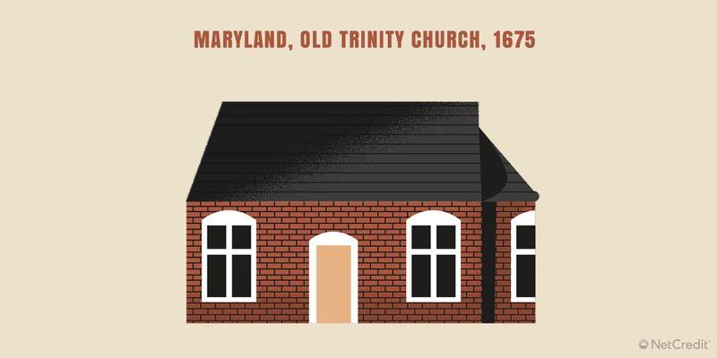21_Maryland © NetCredit