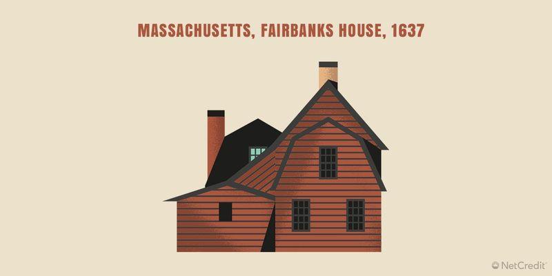 22_Massachusetts © NetCredit
