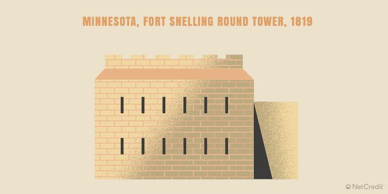 24_Minnesota © NetCredit