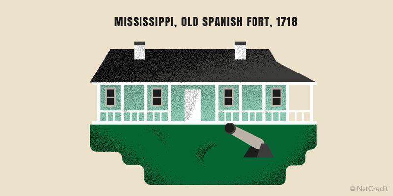 25_Mississippi © NetCredit