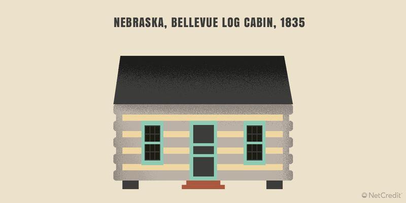 28_Nebraska © NetCredit