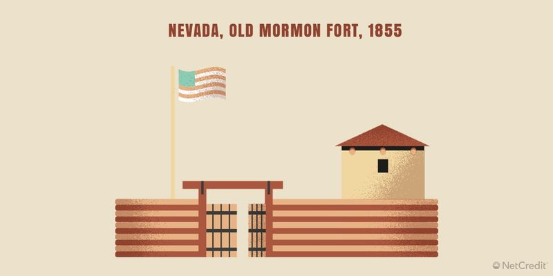 29_Nevada © NetCredit