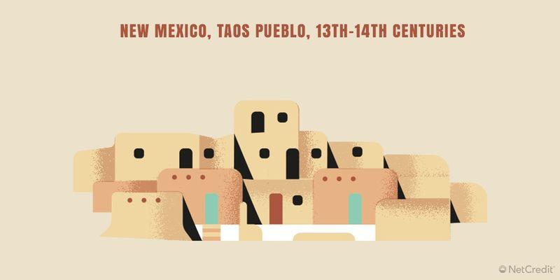 32_New-Mexico © NetCredit