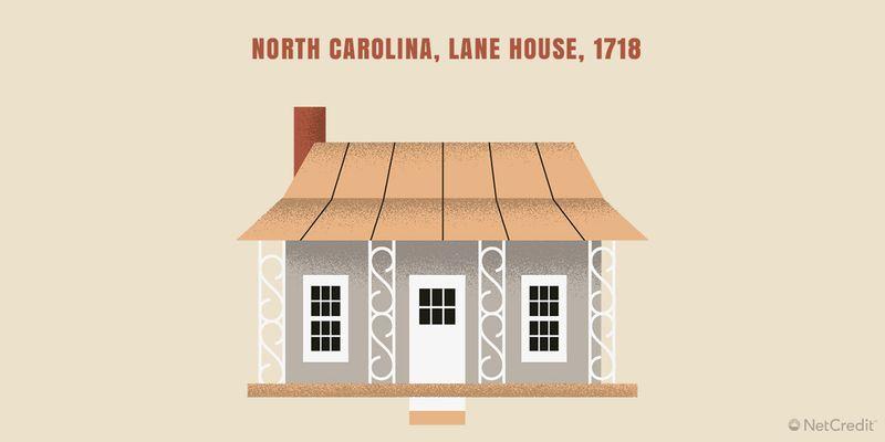 34_North-Carolina © NetCredit