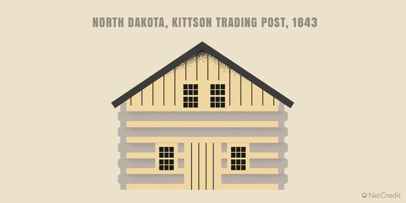 35_North-Dakota © NetCredit