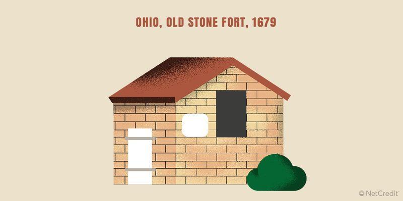 36_Ohio-©-NetCredit.jpg