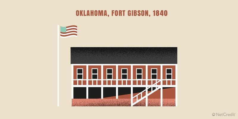 37_Oklahoma © NetCredit