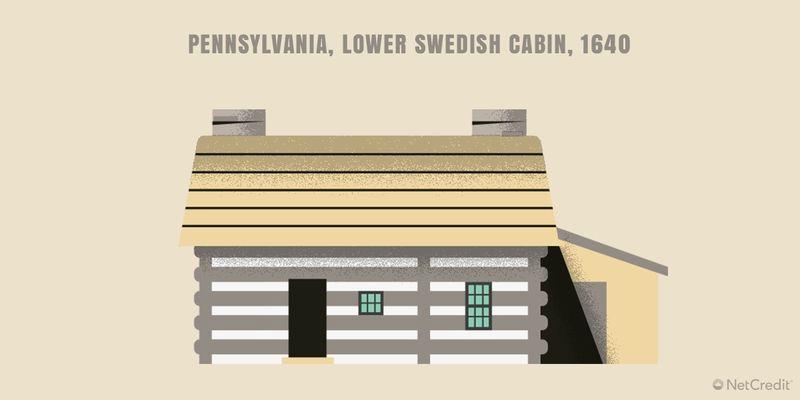 39_Pennsylvania © NetCredit