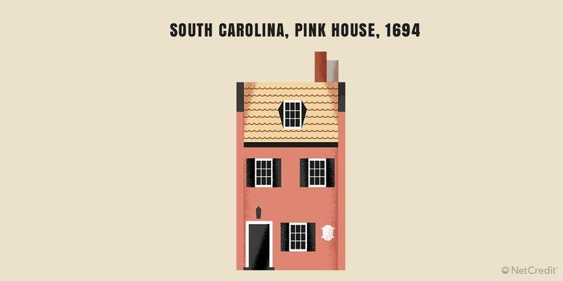 41_South-Carolina © NetCredit