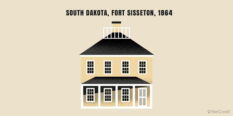 42_South-Dakota © NetCredit