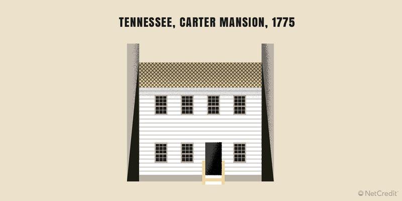 43_Tennessee © NetCredit