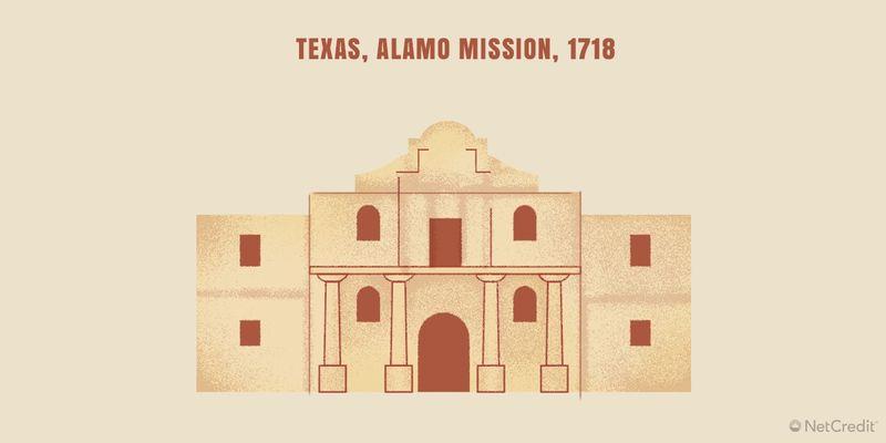 44_Texas © NetCredit