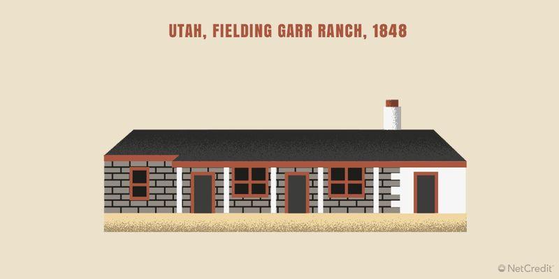 45_Utah © NetCredit