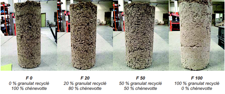 Source : Etude CEREMA (présentée à Mabionat) sur le recyclage du béton de chanvre
