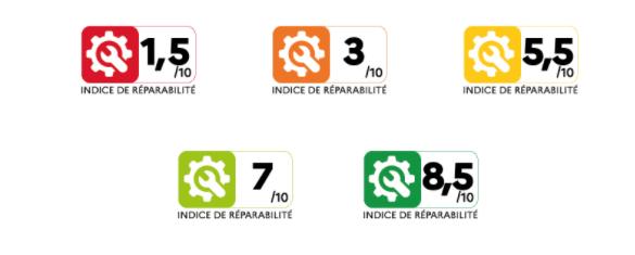 indice-reparabilite